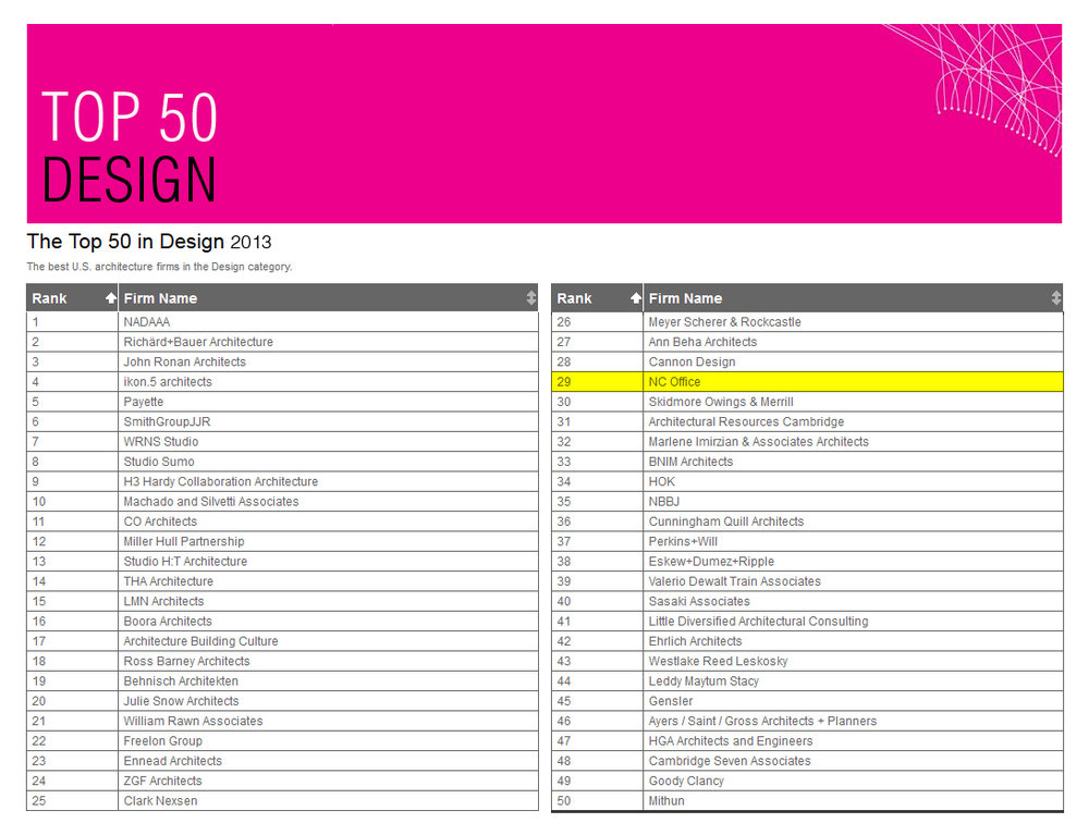NC-office_TOP 50_Design 2013.jpg