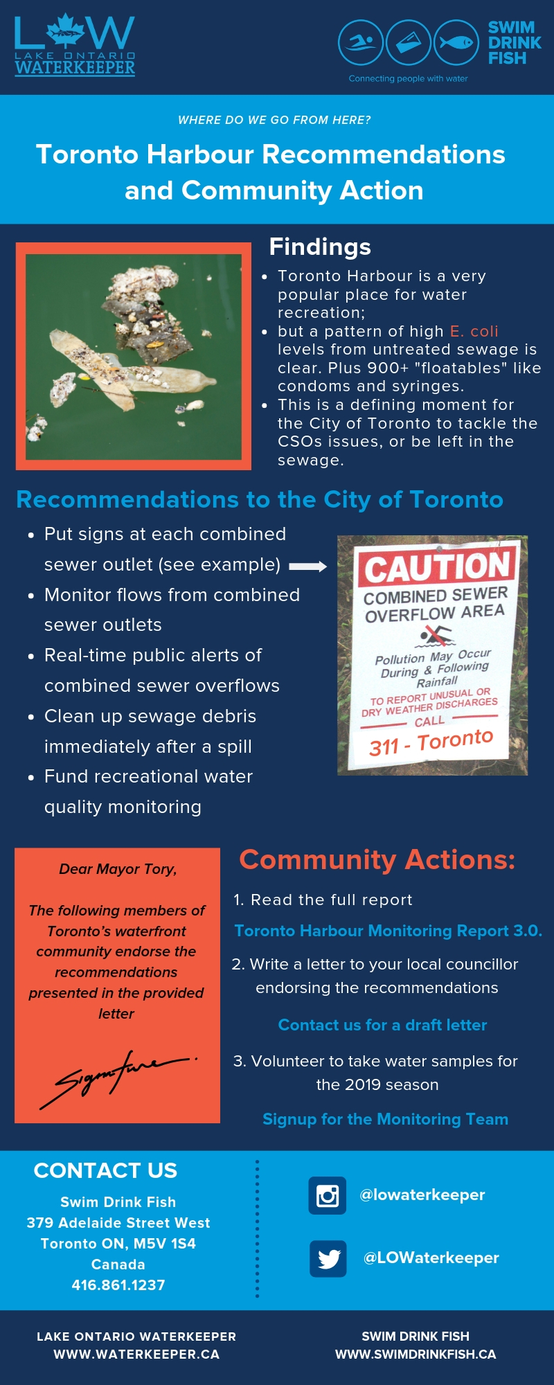 Toronto Harbour Report Infographic.jpg