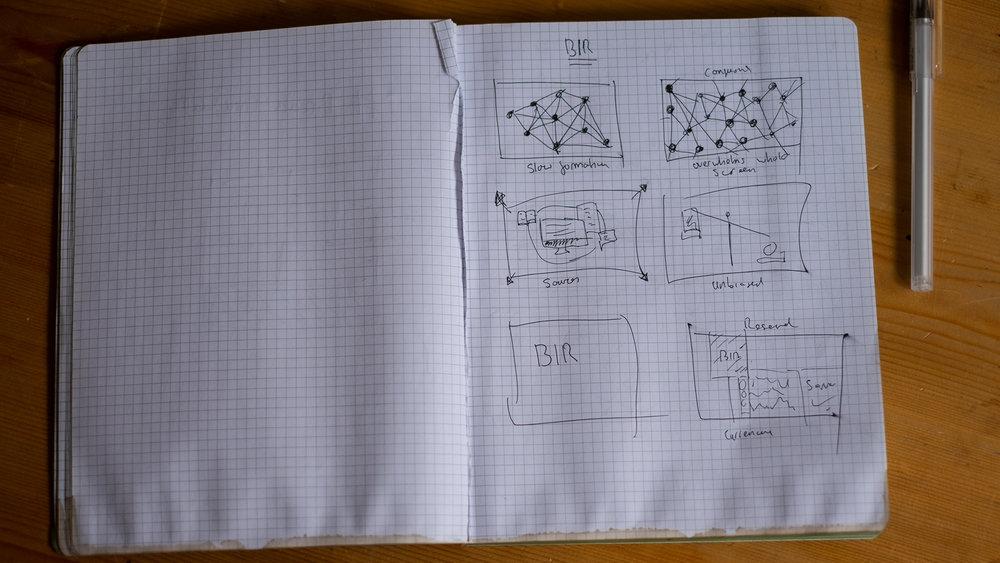 BIR_SketchBook_01.jpg