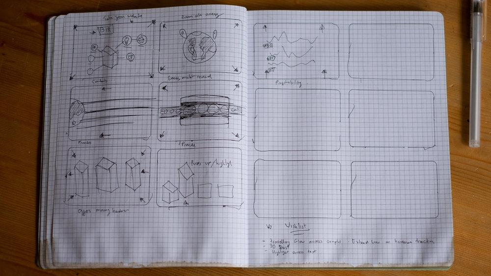 BIR_SketchBook_02.jpg