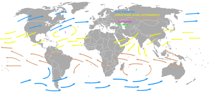Figure 7. Global wind patterns are a function of atmospheric convection patterns and the Coriolis effect.