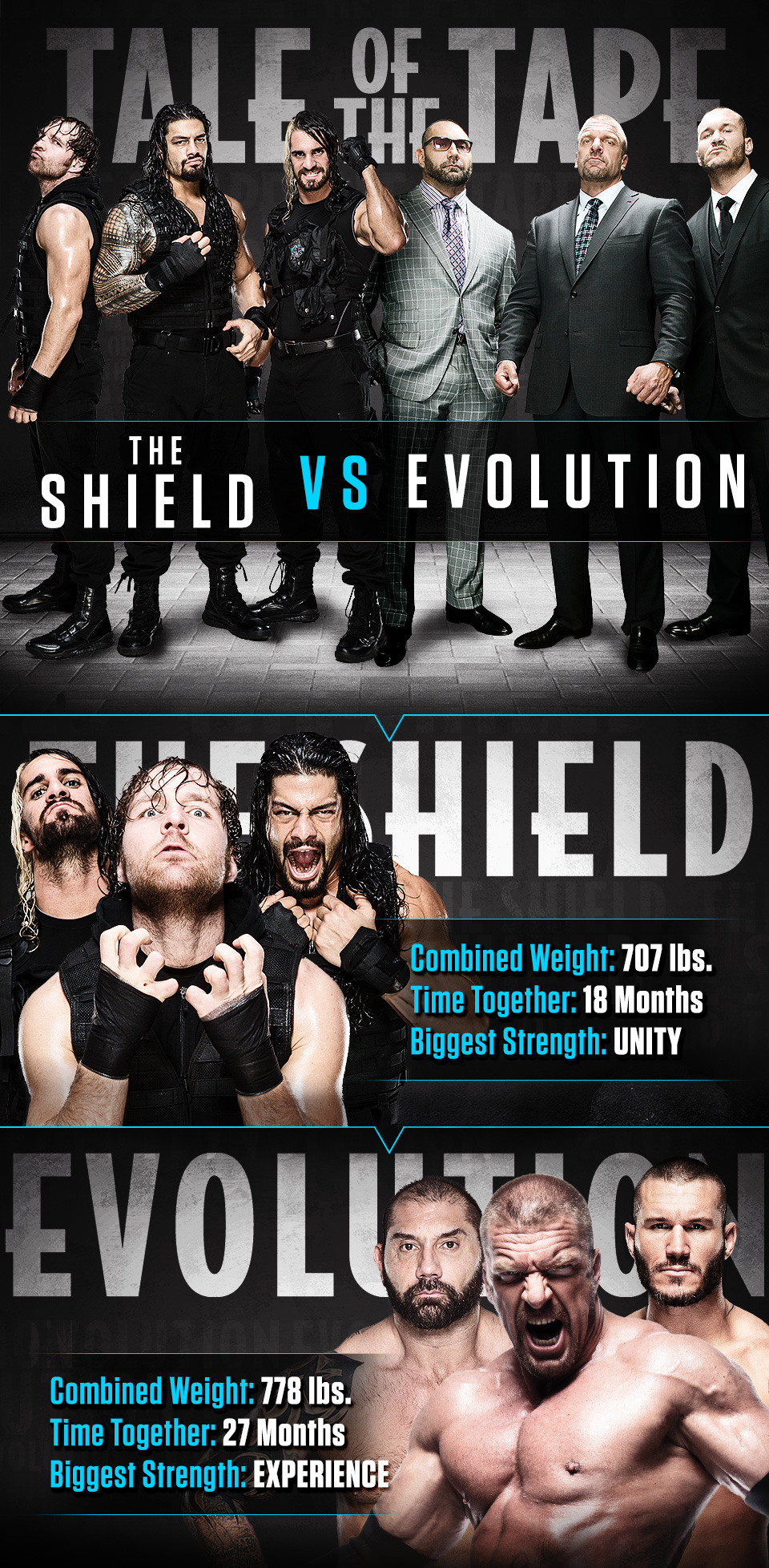 20140601_TaleofTape_ShieldEvolution.jpg
