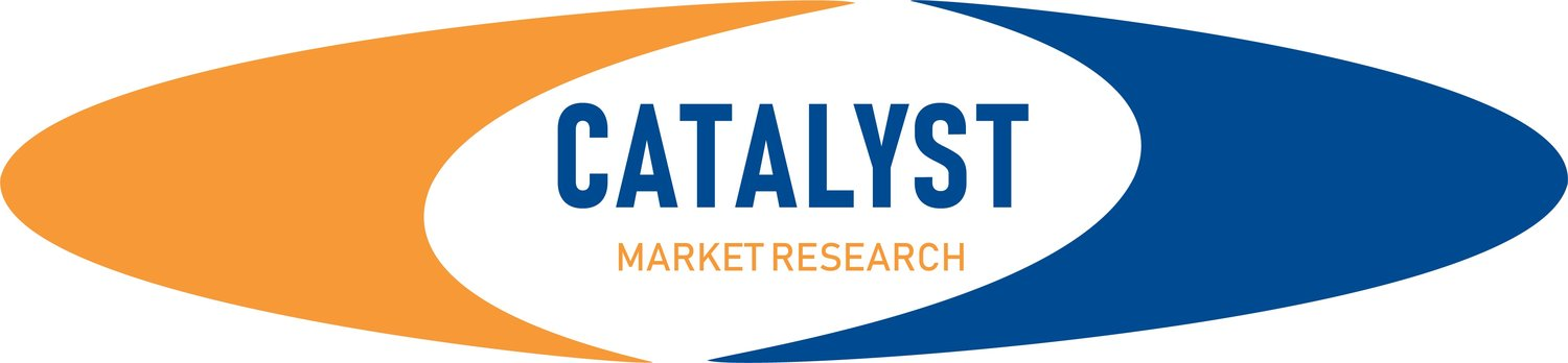 Catalyst Market Research