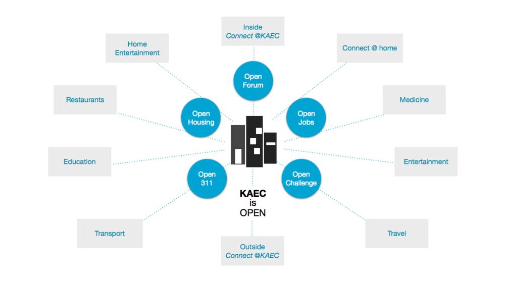 kaec_ecosystem.jpg