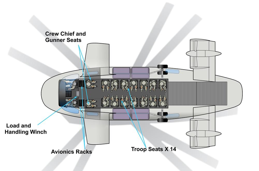 Crew and troop seating illustration of the AVX / FVL