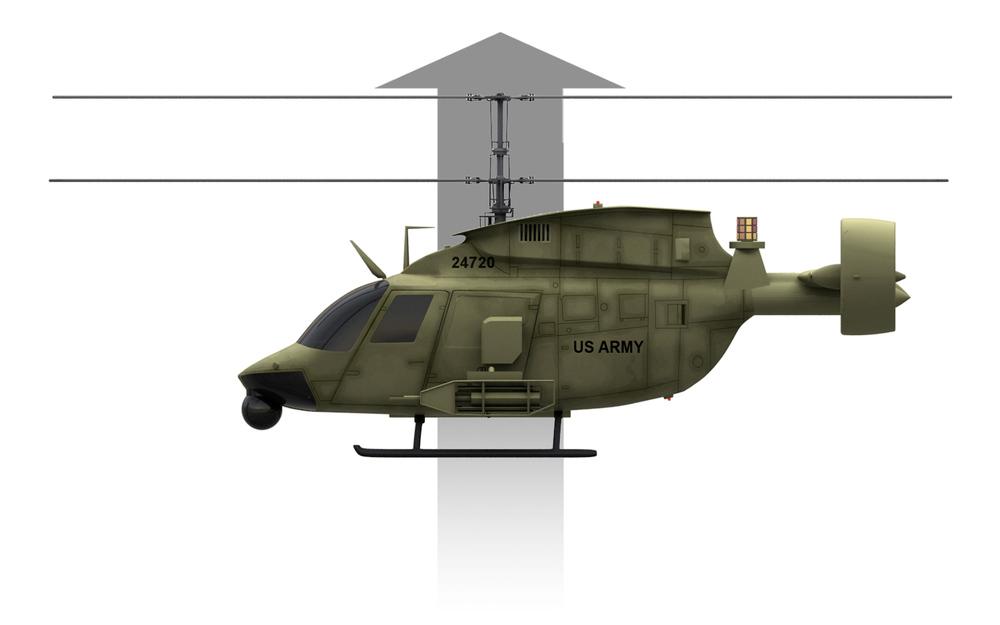 OH-58D_AVX_LwHoverPerf1500x.jpg