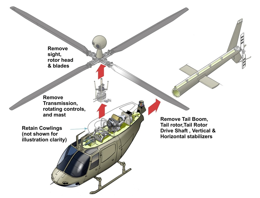 AVX illustration shows start of conversion process with OH-58D stripped