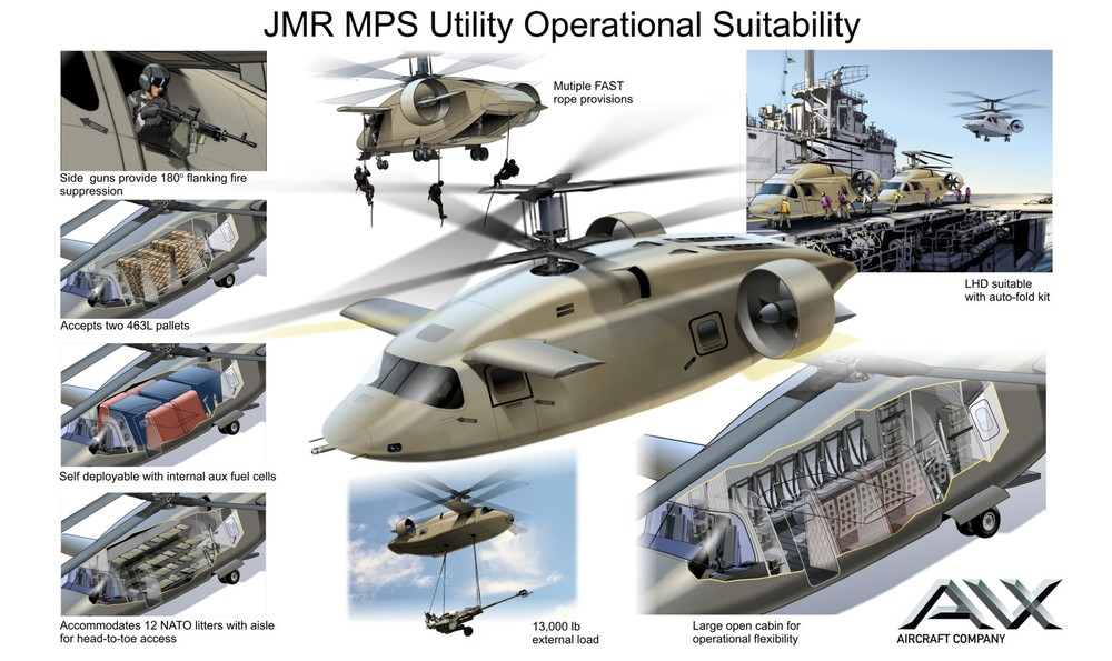 JMR MPS Utility Operation Suitability: Multiple FAST rope provisions; LHD suitable with auto-fold kit; large open cabin for operational flexibility; 13,000 lb. external load; accommodates 12 NATO litters with aisle for head-to-toe access; self-deployable with internal auxiliary fuel cells; accepts two 463L pallets; side guns provide 180° flanking fire suppression...