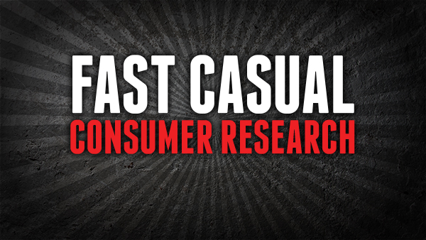 Fast Casual Consumer Research - Reports available on over 250 Brands.