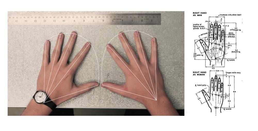 ergonomics: hands