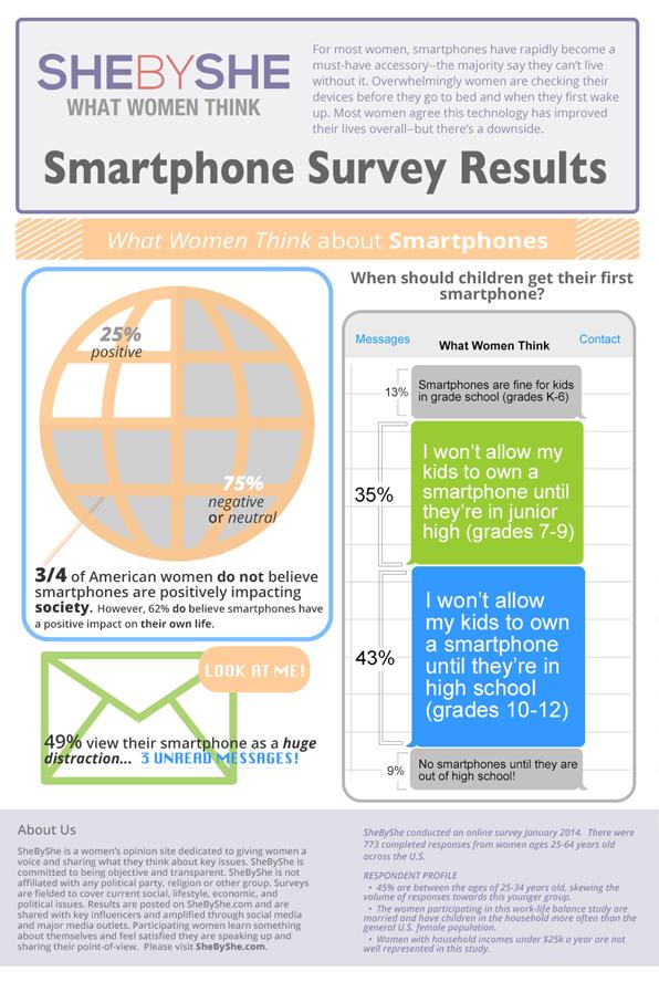 SheByShe-Smartphone-Inforgraphicforwebsite.jpg