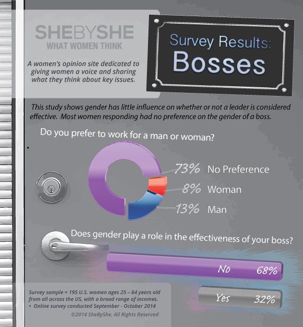 infographicbosseswebsite.jpg