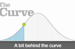 behind the curve.jpeg