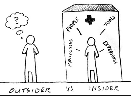 insider vs. outsider - Google Search.jpg