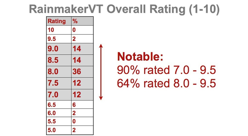 Summary 014 overall rating.jpeg