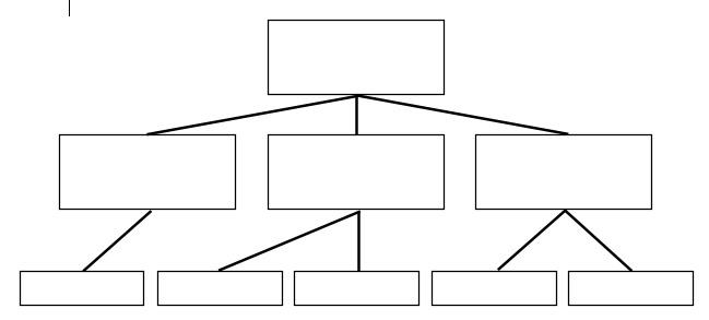 org chart.jpeg