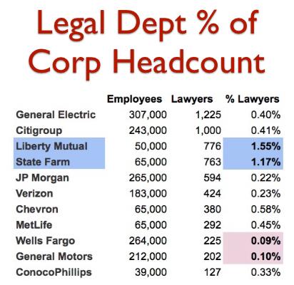 legaldept%ofcorpheadcount.jpg
