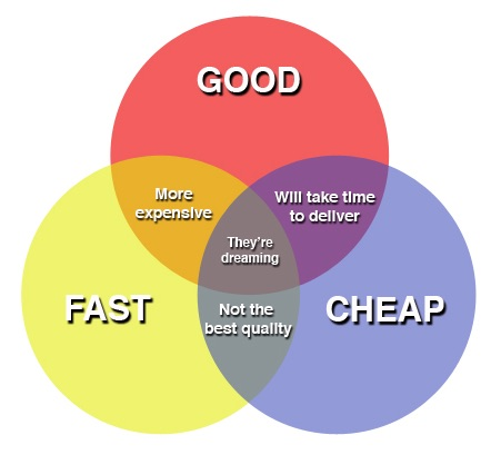 good fast cheap- pick two.jpg