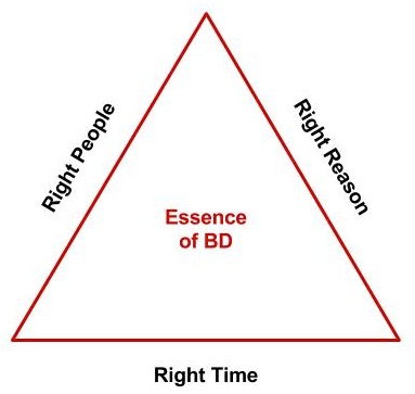 BD essence triangle.jpg