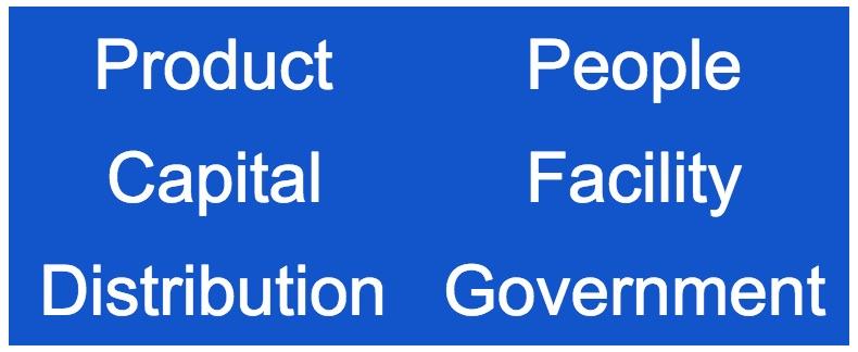 Critical Success Factors.jpg
