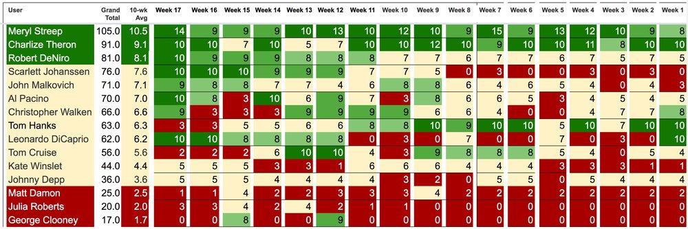 User scoring sheet.jpg