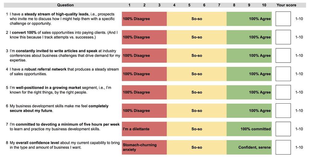 Lawyer_BizGen_Confidence_survey.jpg