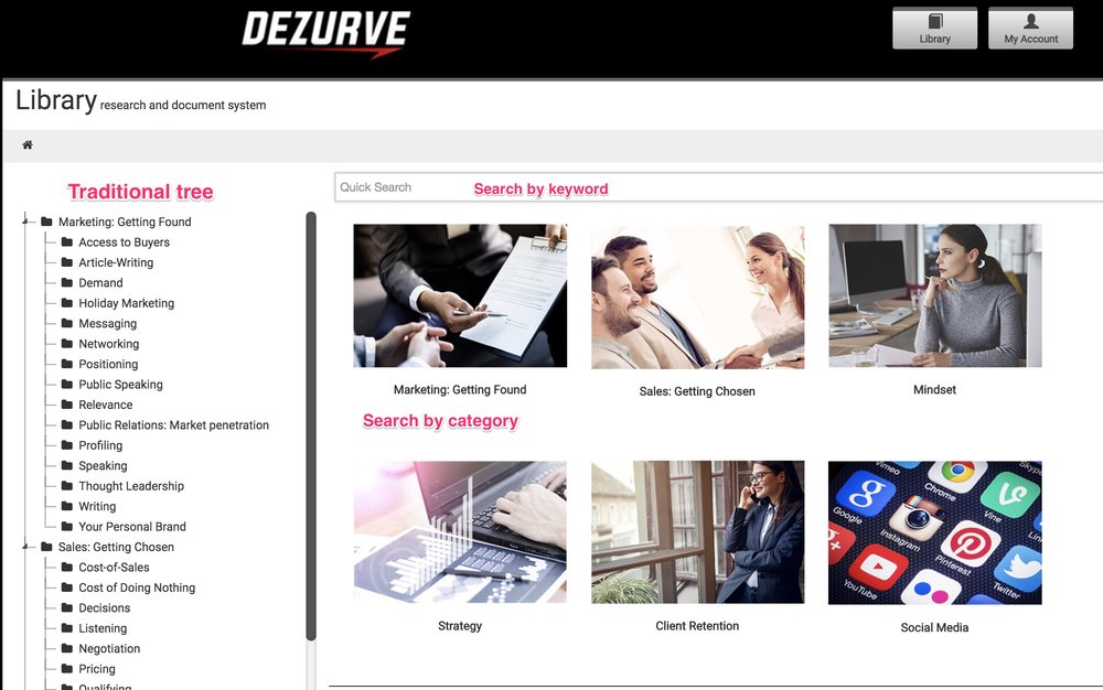 The Dezurve library allows lawyers to find their topic in whatever way they prefer: Traditional tree structure; keyword; category; or topic