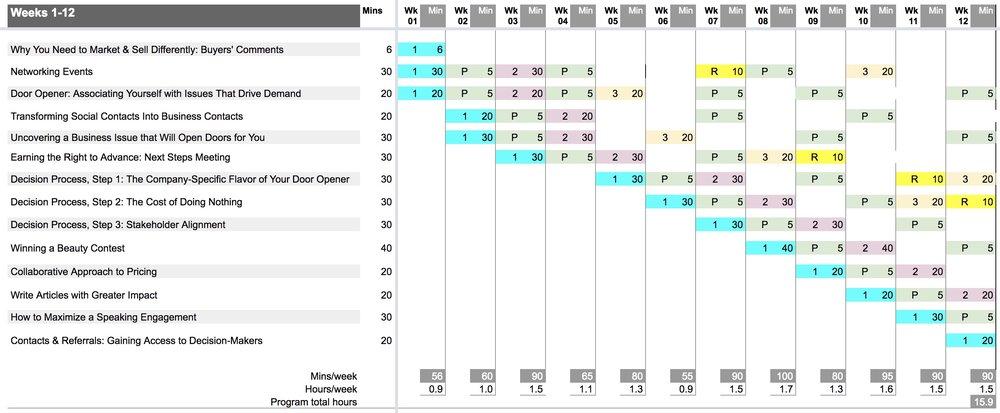 RainmakerVT_2x3-mo_Training_Practice_Plans-_Wks_1-12.jpg