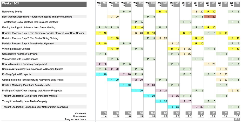 RainmakerVT_2x3-mo_Training_Practice_Plans-_wks_13-24.jpg