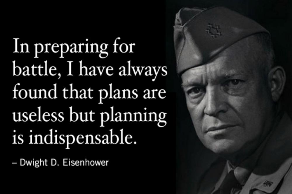 Eisenhower-_planning_vs_plans.png