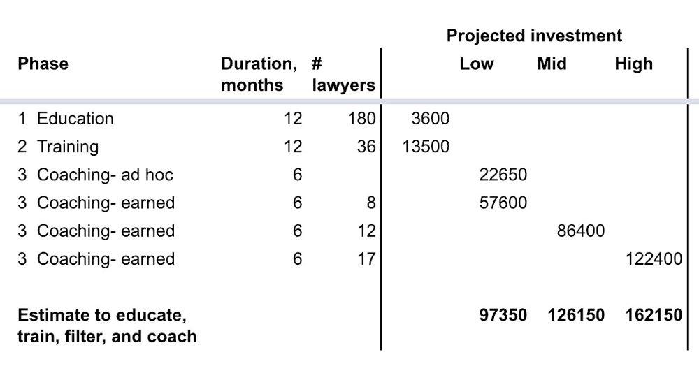 McGlinchey-_budget__3_phases.jpg
