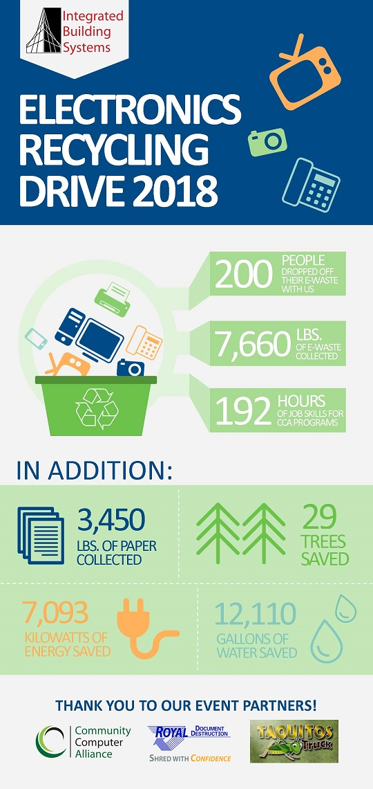 Earth Day 2018 Infographic.jpg