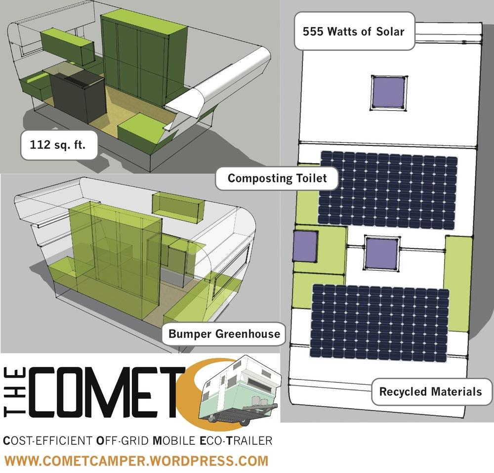 comet model info