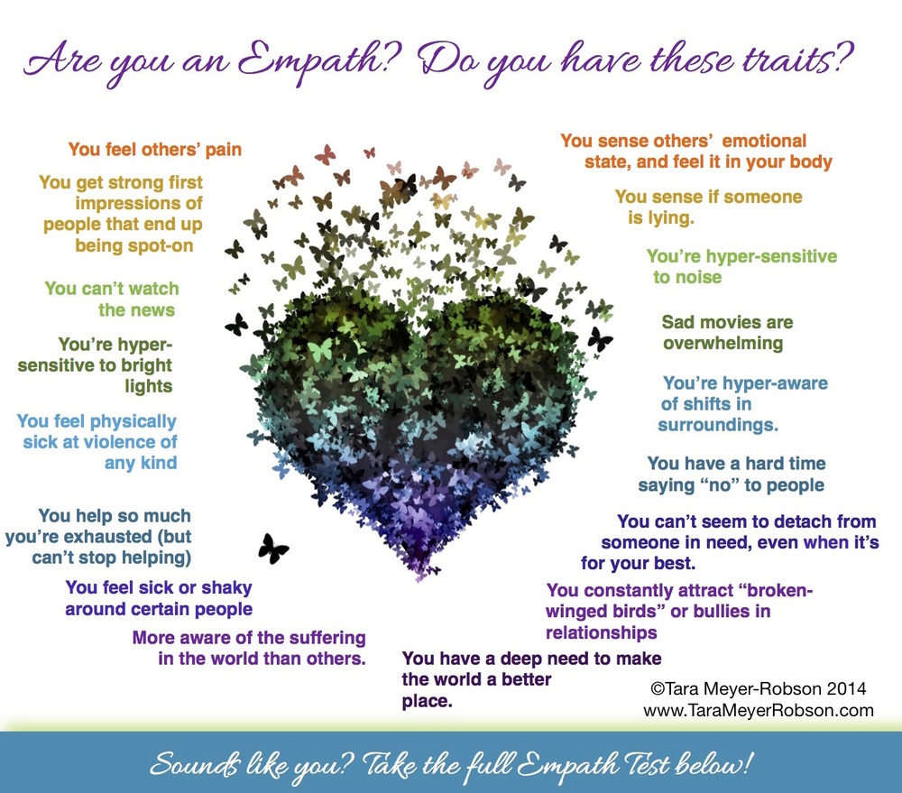 Image result for colorful empath photos