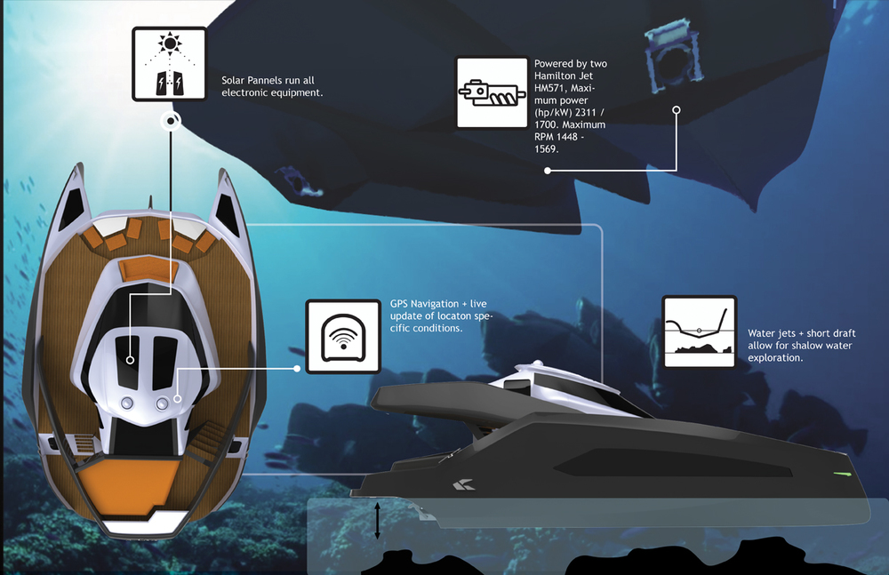 Utöva 50' Trimaran explorer vessel 3