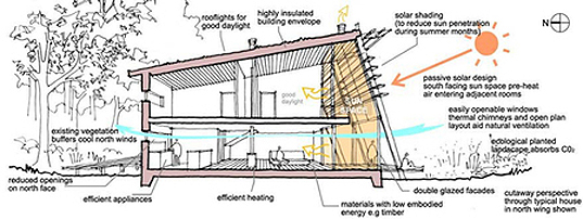 passive-solar-section.jpg