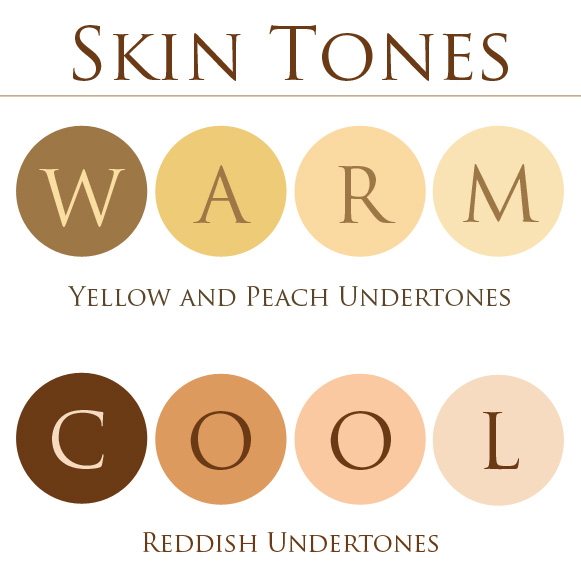 Skin Tones Chart - Warm vs. Cool