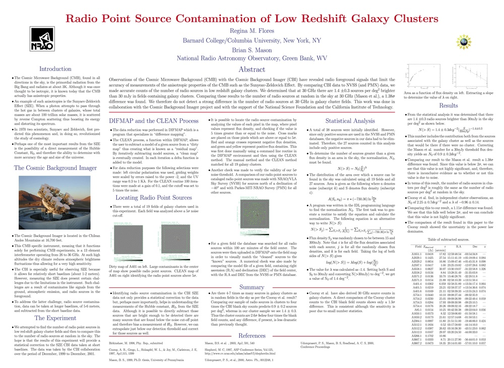 I presented my findings in a poster presentation in January 2004 at the 203rd annual meeting of the American Astronomical Society (AAS). Download a copy of my poster here; this is a one page synthesis of the work.