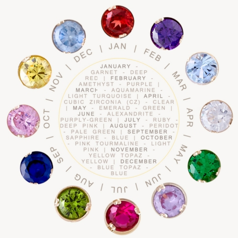 birthstone chart printable name plate ring with birthstone — lo and chlo
