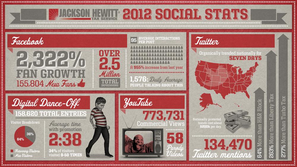 JHEW-2012_infoGraphic-V4.jpg