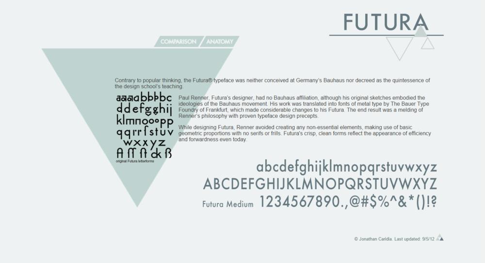 Futura1.PNG