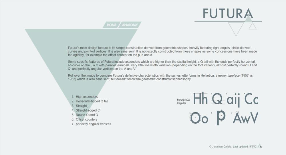 Futura2.PNG