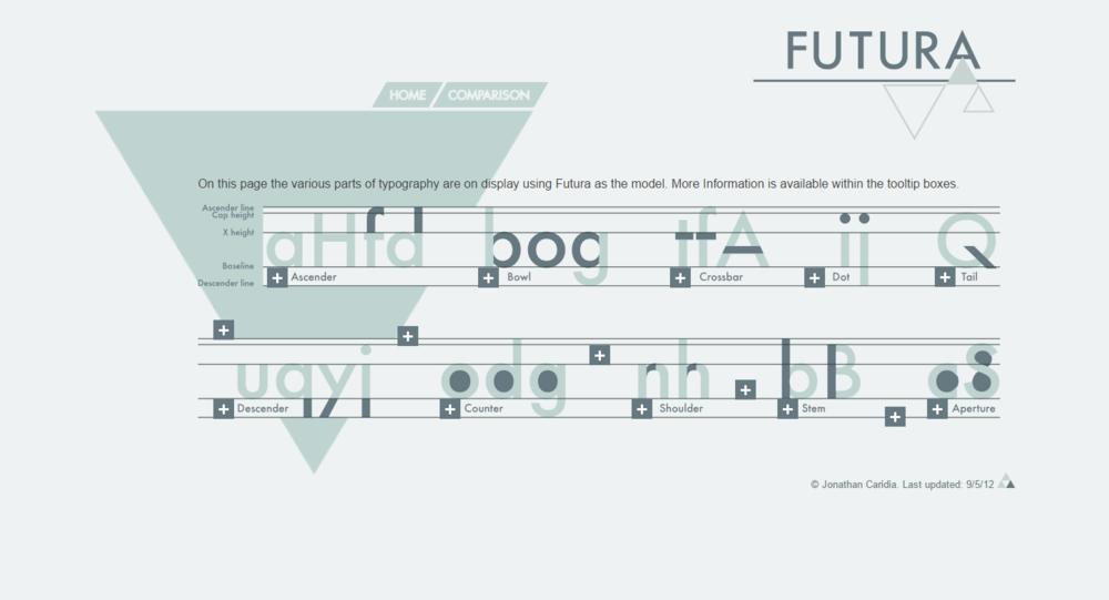 Futura3.PNG