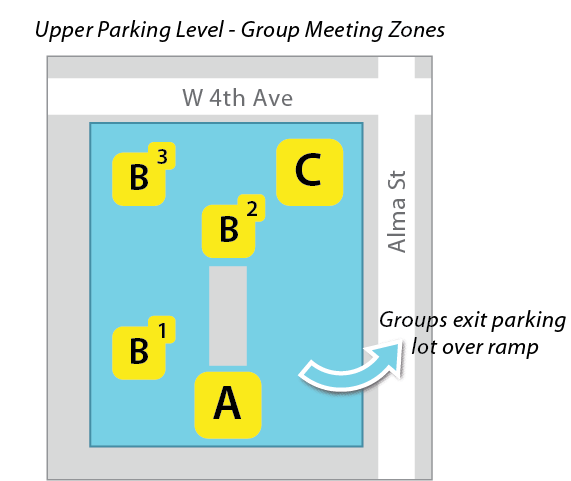 Group Meeting Spots