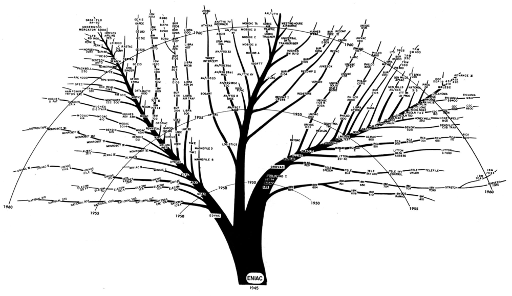 tree diagram.png
