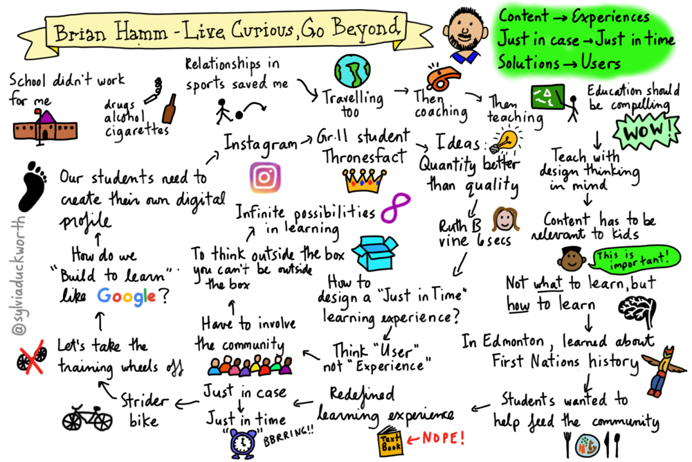 Brian Hamm Live Curious Go Beyond Sketchnote by Sylvia Duckworth.png