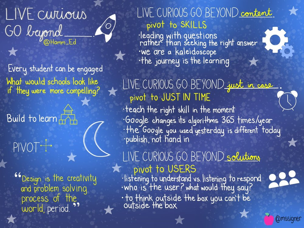 Live Curious, Go Beyond Skatchnote.jpg
