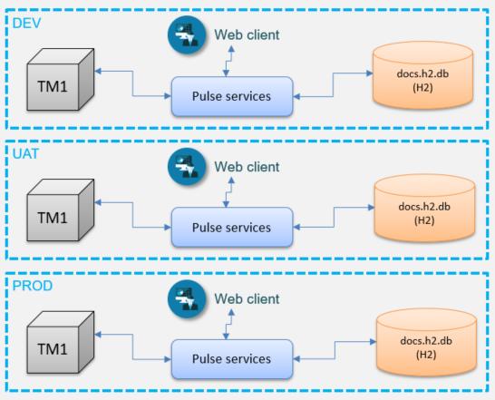 SQL Server 1 New.png