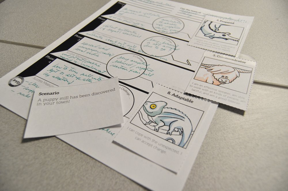 Revisions - The feedback from the prototyping workshop was crucial to the development of the game sheet. The portrait orientation was changed to landscape, and drawings are used to suggest ways to use the sheet.