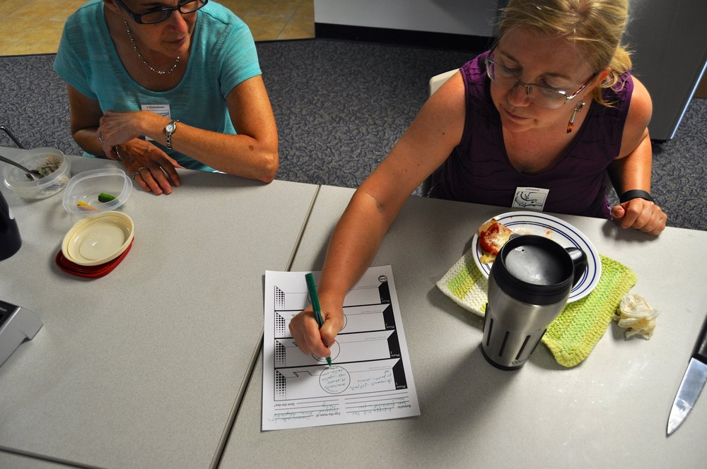 Scenarios - Then the participants got into groups and received a scenario card and solutions sheet, and they needed to explain how as a team, they would each alternate leadership roles, bringing their skills to the scenario, in order to solve the problem.